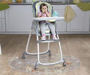Nuby Floor Mat For Baby Plastic Play Mat Waterproof High